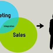 marketing sales integration
